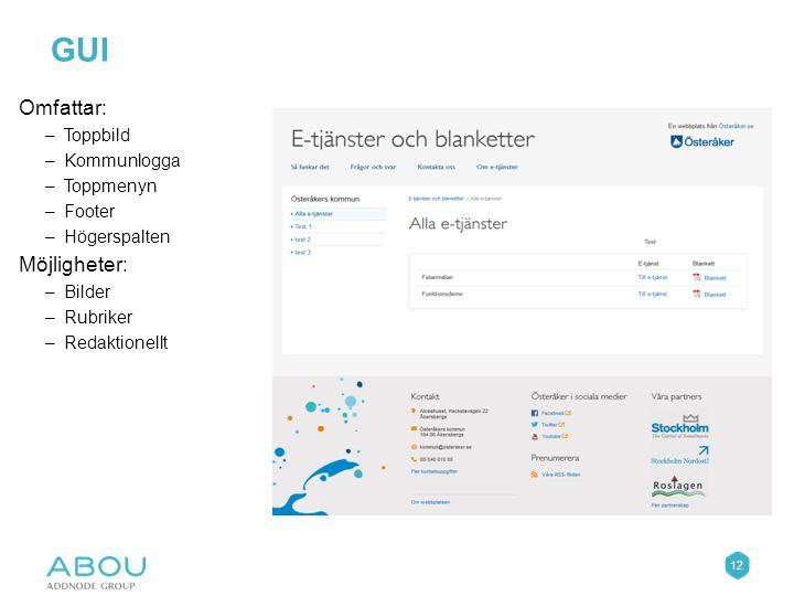 12 GUI Omfattar: –Toppbild –Kommunlogga –Toppmenyn –Footer –Högerspalten Möjligheter: –Bilder –Rubriker –Redaktionellt