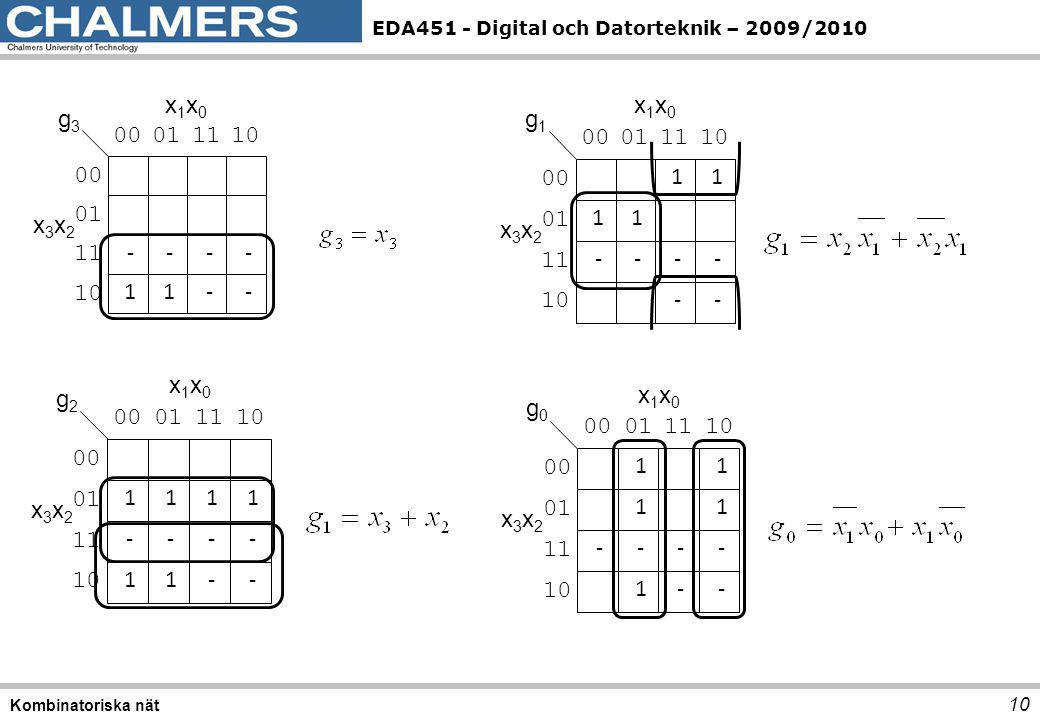 EDA451 - Digital och Datorteknik – 2009/2010 10 Kombinatoriska nät - 1 - - - 1 - - 00 01 11 10 x3x2x3x2 g3g3 x1x0x1x0 1 - 1 1 1 1 - - - 1 - - 00 01 11