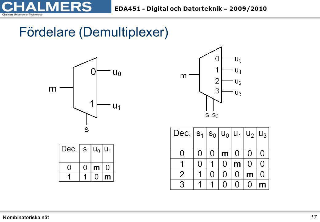 EDA451 - Digital och Datorteknik – 2009/2010 Fördelare (Demultiplexer) 17 Kombinatoriska nät Dec.su0u0 u1u1 00m0 110m s1s1 s0s0 u0u0 u1u1 u2u2 u3u3 00