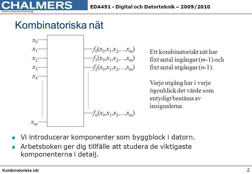 EDA451 - Digital och Datorteknik – 2009/2010 23 Kombinatoriska nät Med hjälp av räknelagarna ställer vi upp en funktionstabell för utsignalerna s i och c i+1 : xixi yiyi cici sisi c i+1 00000 00110 01010 01101 10010 10101 11001 11111 cici xixi + yiyi sisi 00 0 0 0 00 0 1 1 00 1 0 1 10 1 1 0 01 0 0 1 11 0 1 0 11 1 0 0 11 1 1 1
