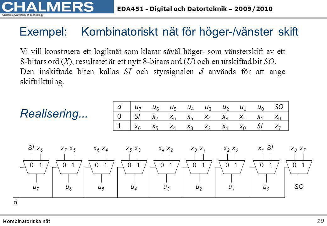 EDA451 - Digital och Datorteknik – 2009/2010 Exempel: Kombinatoriskt nät för höger-/vänster skift 20 Kombinatoriska nät Vi vill konstruera ett logiknä