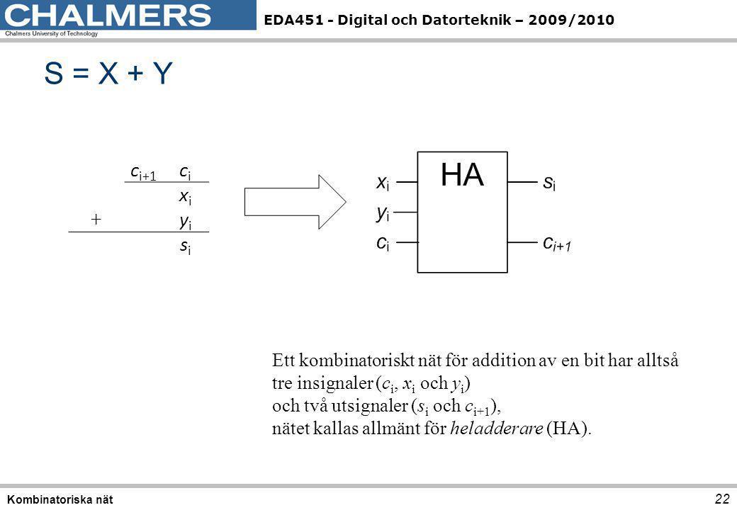 EDA451 - Digital och Datorteknik – 2009/2010 S = X + Y 22 Kombinatoriska nät c i+1 cici xixi + yiyi sisi Ett kombinatoriskt nät för addition av en bit