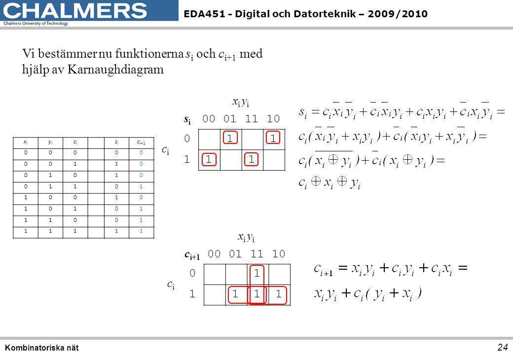 EDA451 - Digital och Datorteknik – 2009/2010 24 Kombinatoriska nät Vi bestämmer nu funktionerna s i och c i+1 med hjälp av Karnaughdiagram xixi yiyi c
