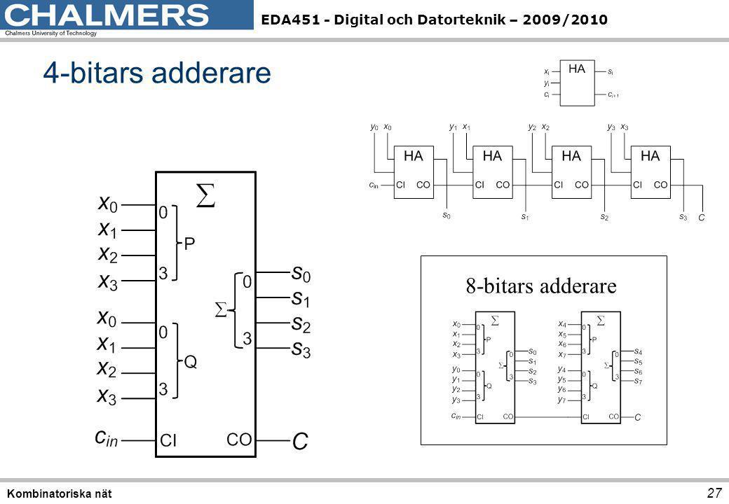 EDA451 - Digital och Datorteknik – 2009/2010 4-bitars adderare 27 Kombinatoriska nät 8-bitars adderare