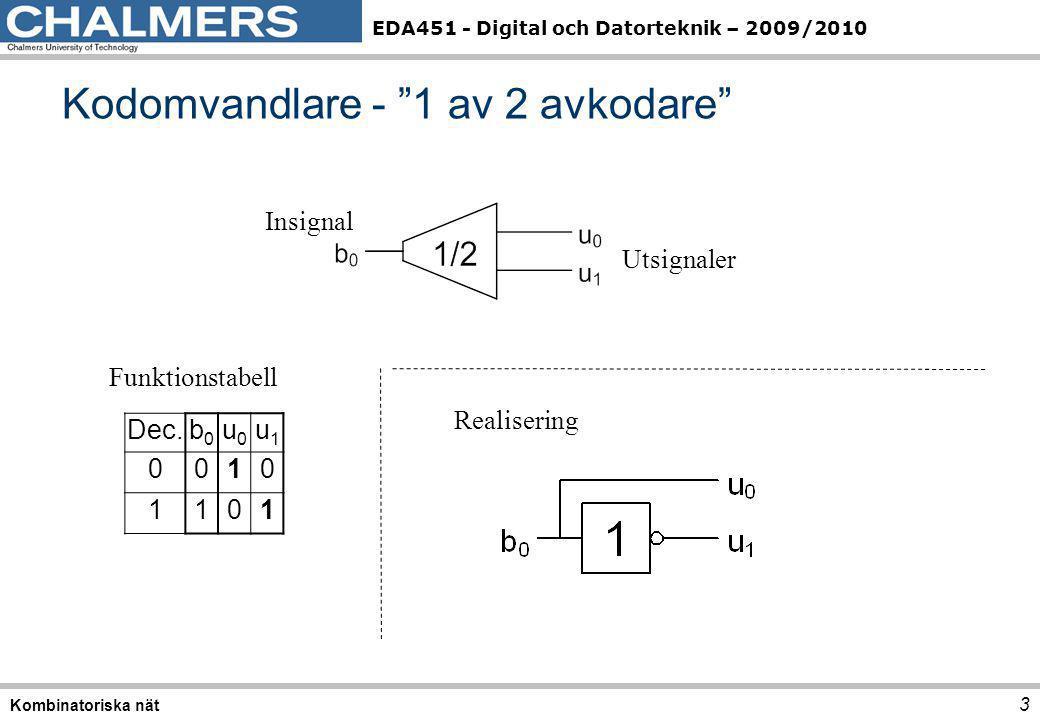 EDA451 - Digital och Datorteknik – 2009/2010 Kodomvandlare - 1 av 4 avkodare 4 Kombinatoriska nät Insignaler Utsignaler Dec.b1b1 b0b0 u0u0 u1u1 u2u2 u3u3 0001000 1010100 2100010 3110001 Funktionstabell Realisering