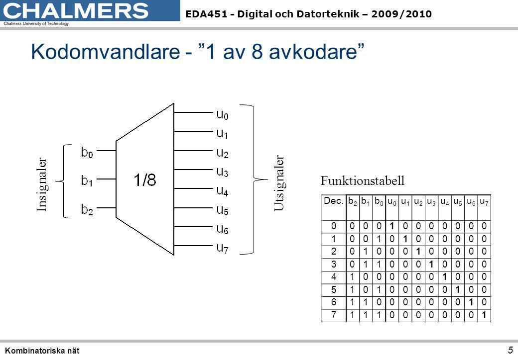 EDA451 - Digital och Datorteknik – 2009/2010 16 Kombinatoriska nät Lärobokens exempel 4.9 igen Realisera funktionen: f(x,y,z) = x'y'z+xy'z'+xy med hjälp av en 1 av 2 väljare .