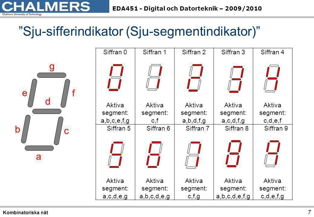 EDA451 - Digital och Datorteknik – 2009/2010 Siffran 0Siffran 1Siffran 2Siffran 3Siffran 4 Aktiva segment: a,b,c,e,f,g Aktiva segment: c,f Aktiva segm