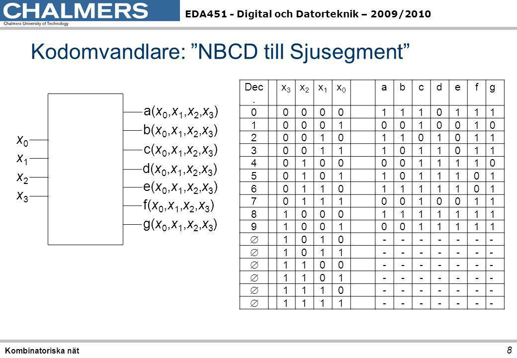 EDA451 - Digital och Datorteknik – 2009/2010 Kodomvandlare – NBCD till Graykod 9 Kombinatoriska nät Viktigt för Arbetsbok, kap.