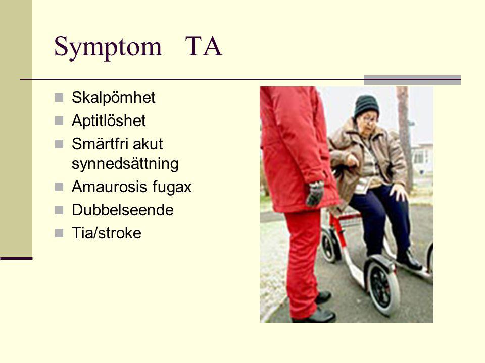 Symptom TA Skalpömhet Aptitlöshet Smärtfri akut synnedsättning Amaurosis fugax Dubbelseende Tia/stroke