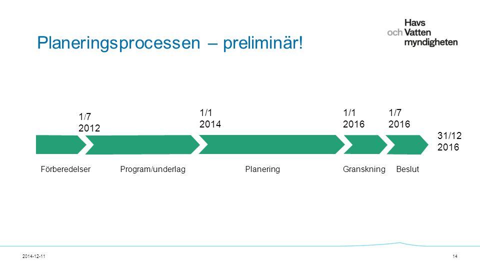 För att ändra/uppdatera/ta bort Presentationsnamn och Namn i foten, gå in på Infoga - Sidhuvud/sidfot 2014-12-1114 Planeringsprocessen – preliminär.