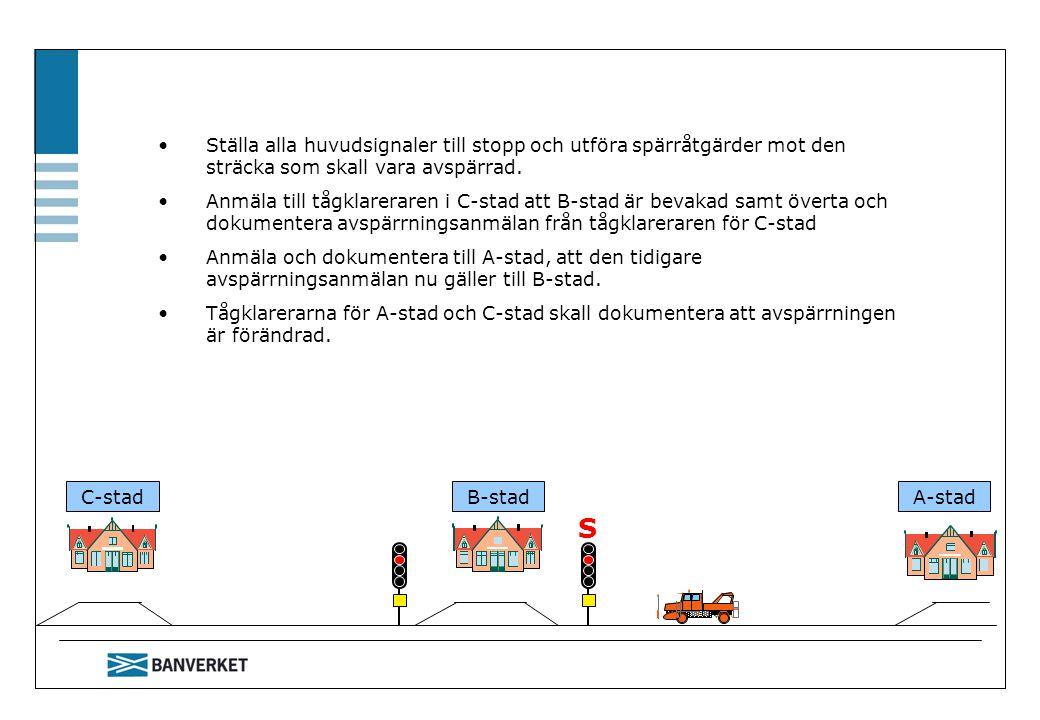C-stadB-stadA-stad Ställa alla huvudsignaler till stopp och utföra spärråtgärder mot den sträcka som skall vara avspärrad. Anmäla till tågklareraren i