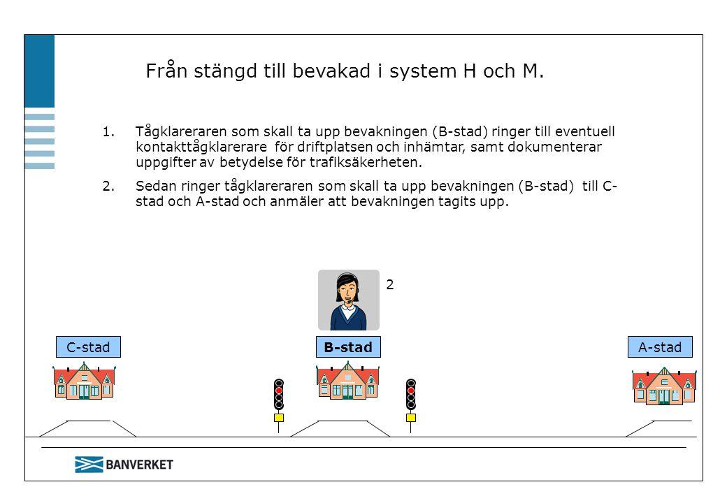 C-stadB-stadA-stad Från stängd till bevakad i system H och M. 1.Tågklareraren som skall ta upp bevakningen (B-stad) ringer till eventuell kontakttågkl