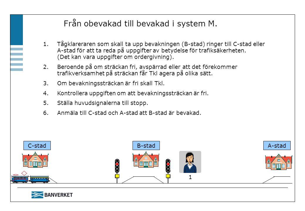 C-stadB-stadA-stad Från obevakad till bevakad i system M. 1.Tågklareraren som skall ta upp bevakningen (B-stad) ringer till C-stad eller A-stad för at
