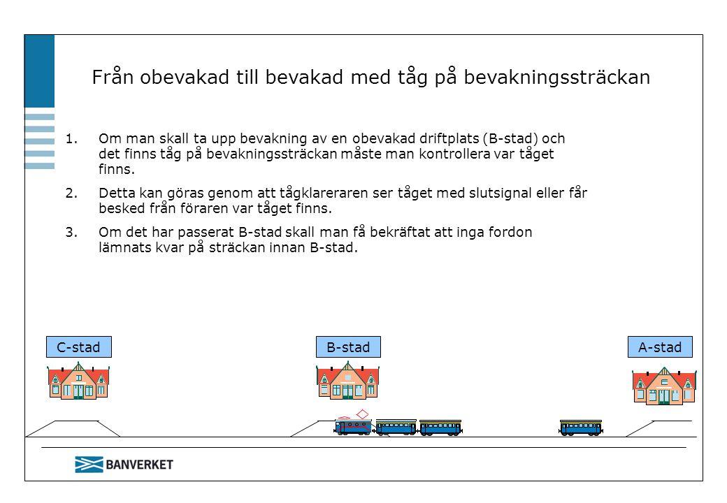 C-stadB-stadA-stad Från obevakad till bevakad med tåg på bevakningssträckan 1.Om man skall ta upp bevakning av en obevakad driftplats (B-stad) och det