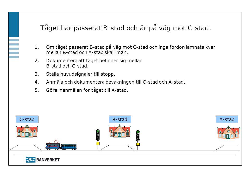 C-stadB-stadA-stad Tåget har passerat B-stad och är på väg mot C-stad. 1.Om tåget passerat B-stad på väg mot C-stad och inga fordon lämnats kvar mella