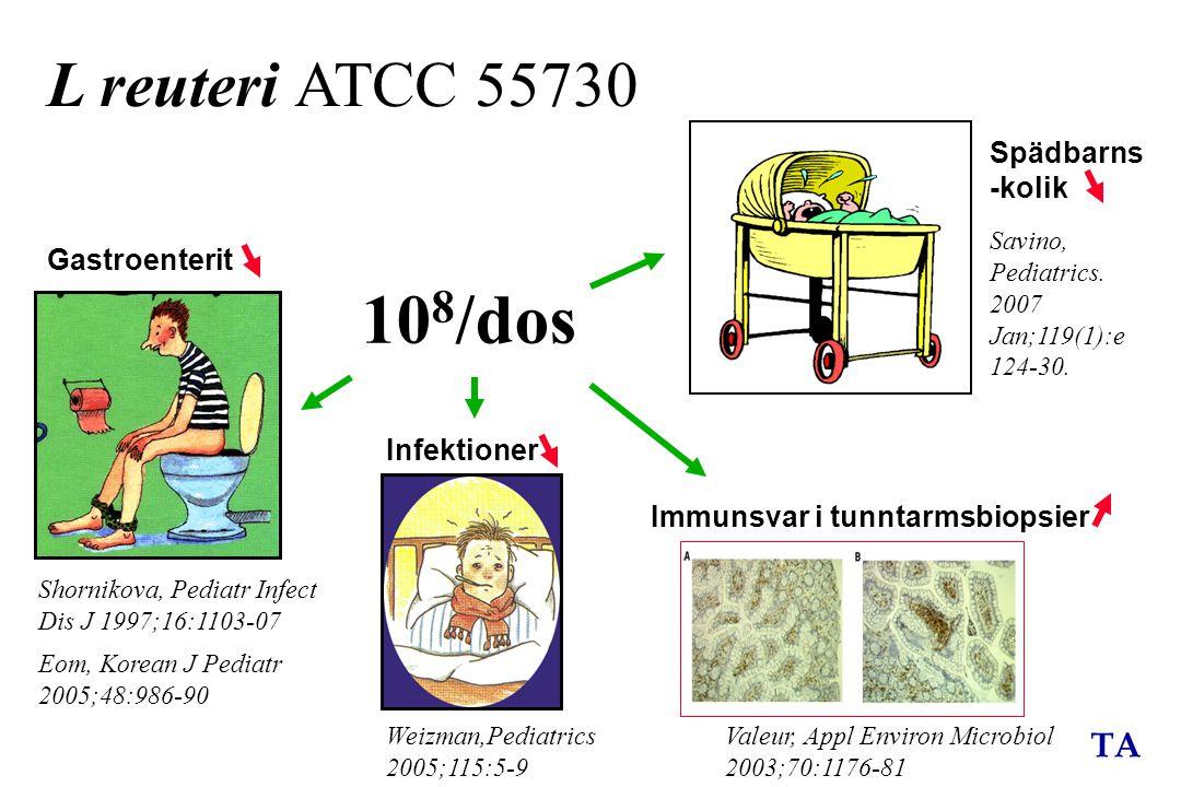 TA 10 8 /dos Shornikova, Pediatr Infect Dis J 1997;16:1103-07 Eom, Korean J Pediatr 2005;48:986-90 Weizman,Pediatrics 2005;115:5-9 Gastroenterit Infek