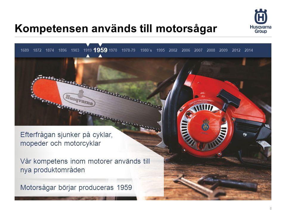 Sätter ny ergonomisk standard 9 197016891872187418961903191919591978-791980´s1995200220062007200820092014 1969 lanserar Husqvarna världens första motorsåg med integrerat anti-vibrationssystem 1959 2012 Pause 3 sekunder, ta inte bort denna
