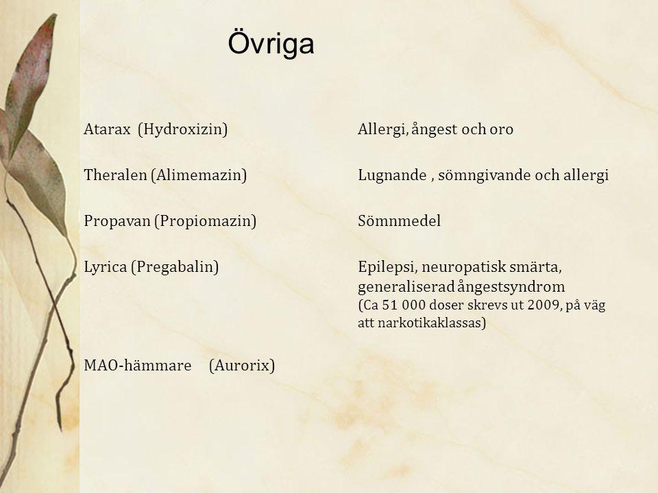 Atarax (Hydroxizin)Allergi, ångest och oro Theralen (Alimemazin)Lugnande, sömngivande och allergi Propavan (Propiomazin)Sömnmedel Lyrica (Pregabalin)E