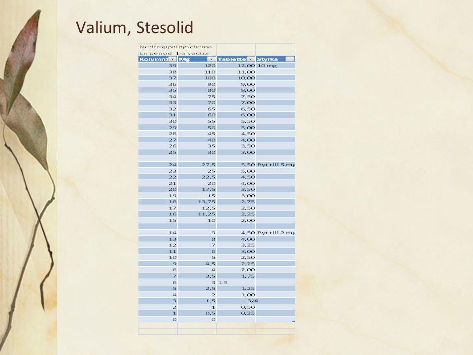 Valium, Stesolid