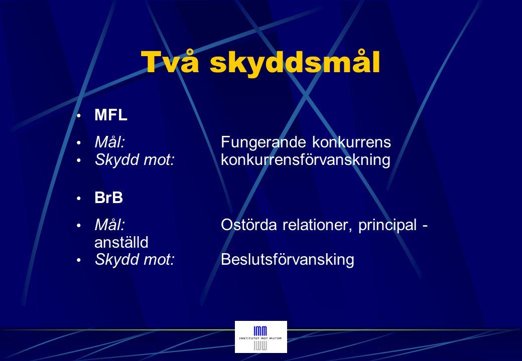 Påverkansinriktning - minimikrav Enligt BrBPåverkan på individualiserad person Enligt MFLPåverkan på personkrets (marknadspåverkan)