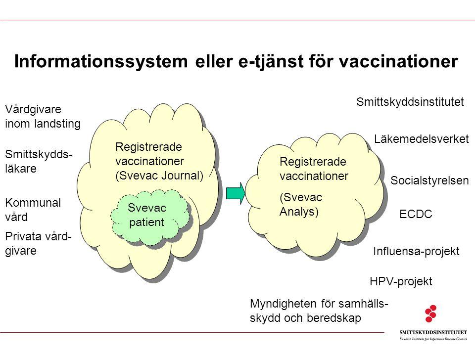 Informationssystem eller e-tjänst för vaccinationer Registrerade vaccinationer (Svevac Journal) Vårdgivare inom landsting Kommunal vård Privata vård-