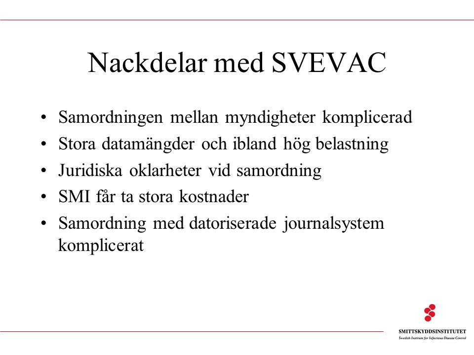 Nackdelar med SVEVAC Samordningen mellan myndigheter komplicerad Stora datamängder och ibland hög belastning Juridiska oklarheter vid samordning SMI får ta stora kostnader Samordning med datoriserade journalsystem komplicerat