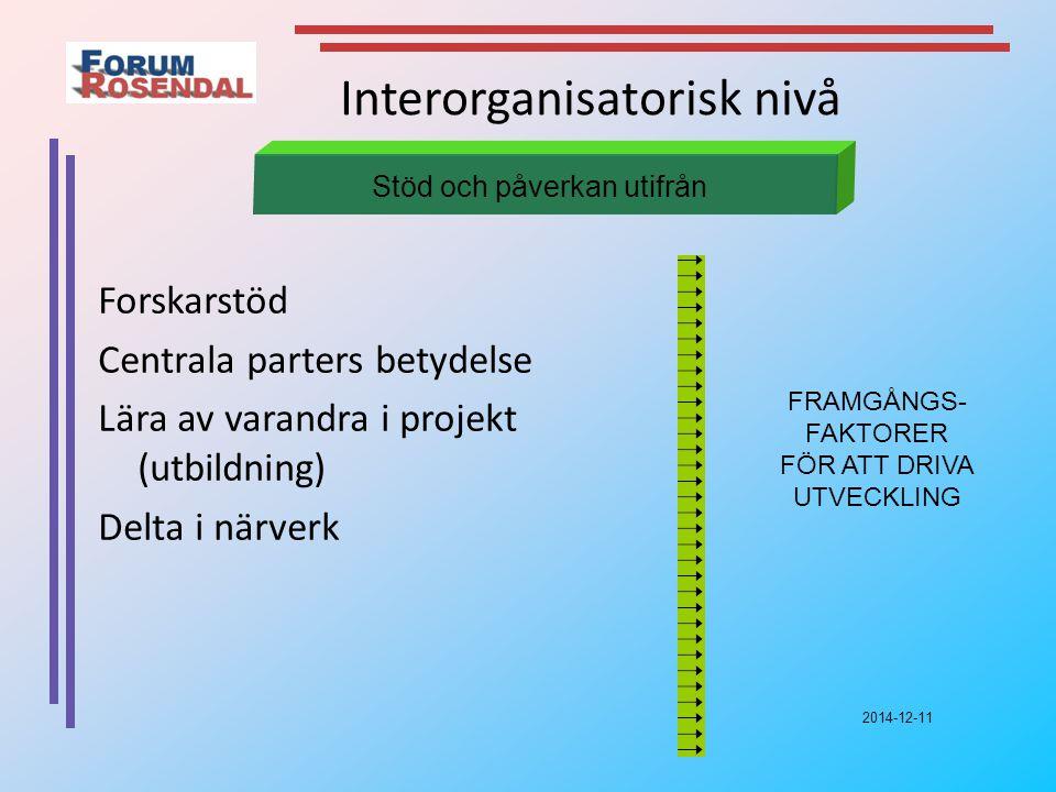 2014-12-11 Interorganisatorisk nivå Forskarstöd Centrala parters betydelse Lära av varandra i projekt (utbildning) Delta i närverk Stöd och påverkan utifrån FRAMGÅNGS- FAKTORER FÖR ATT DRIVA UTVECKLING