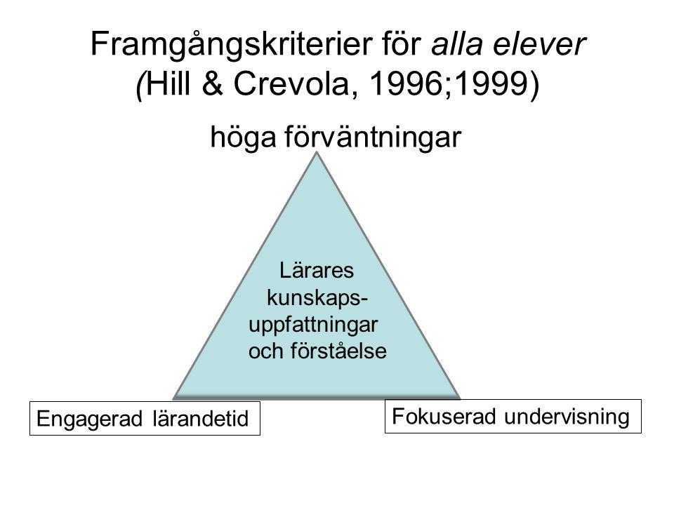 Framgångskriterier för alla elever (Hill & Crevola, 1996;1999) höga förväntningar Fokuserad undervisning Engagerad lärandetid Lärares kunskaps- uppfat