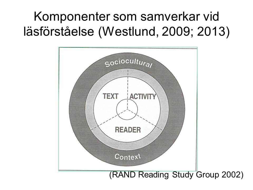 Komponenter som samverkar vid läsförståelse (Westlund, 2009; 2013) (RAND Reading Study Group 2002)