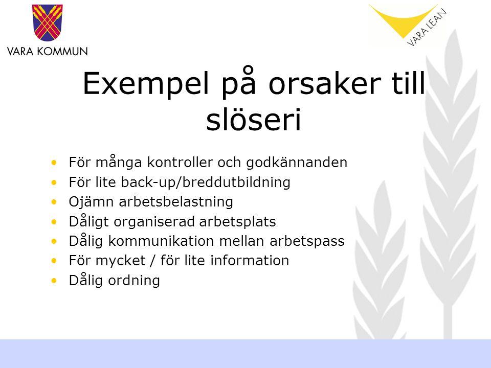 Exempel på orsaker till slöseri För många kontroller och godkännanden För lite back-up/breddutbildning Ojämn arbetsbelastning Dåligt organiserad arbet