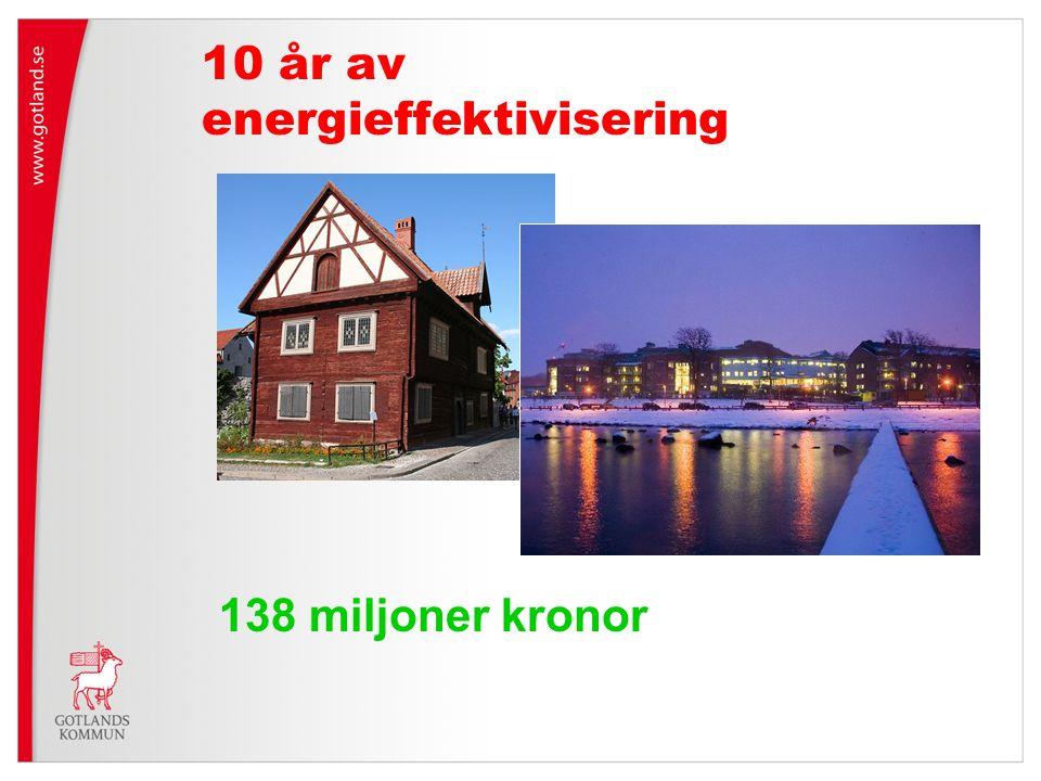 10 år av energieffektivisering 138 miljoner kronor