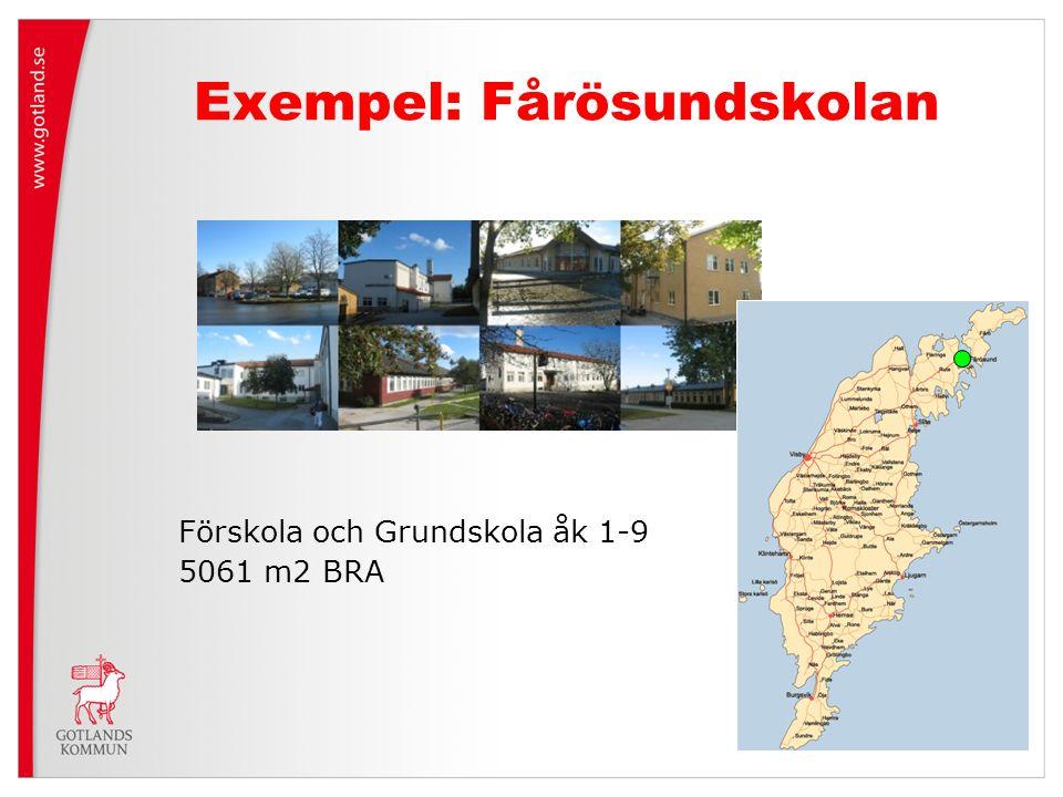 Exempel: Fårösundskolan Förskola och Grundskola åk 1-9 5061 m2 BRA