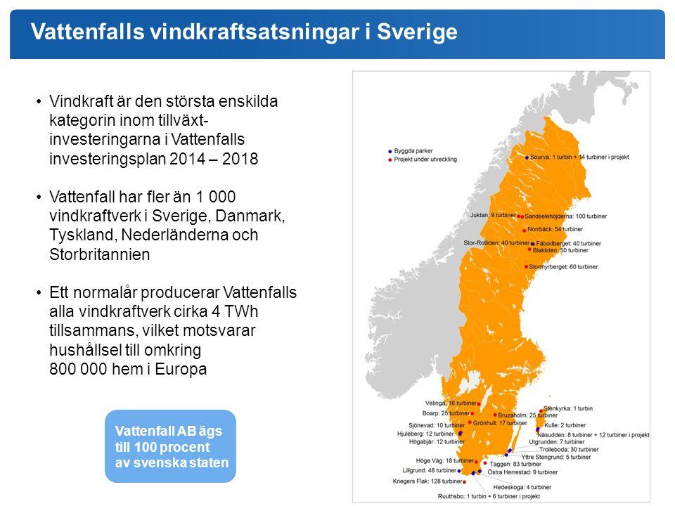 Vindkraft är den största enskilda kategorin inom tillväxt- investeringarna i Vattenfalls investeringsplan 2014 – 2018 Vattenfall har fler än 1 000 vin