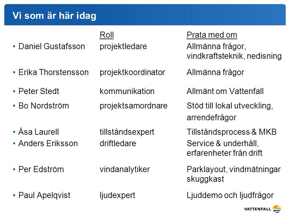 Vi som är här idag RollPrata med om Daniel GustafssonprojektledareAllmänna frågor, vindkraftsteknik, nedisning Erika ThorstenssonprojektkoordinatorAll