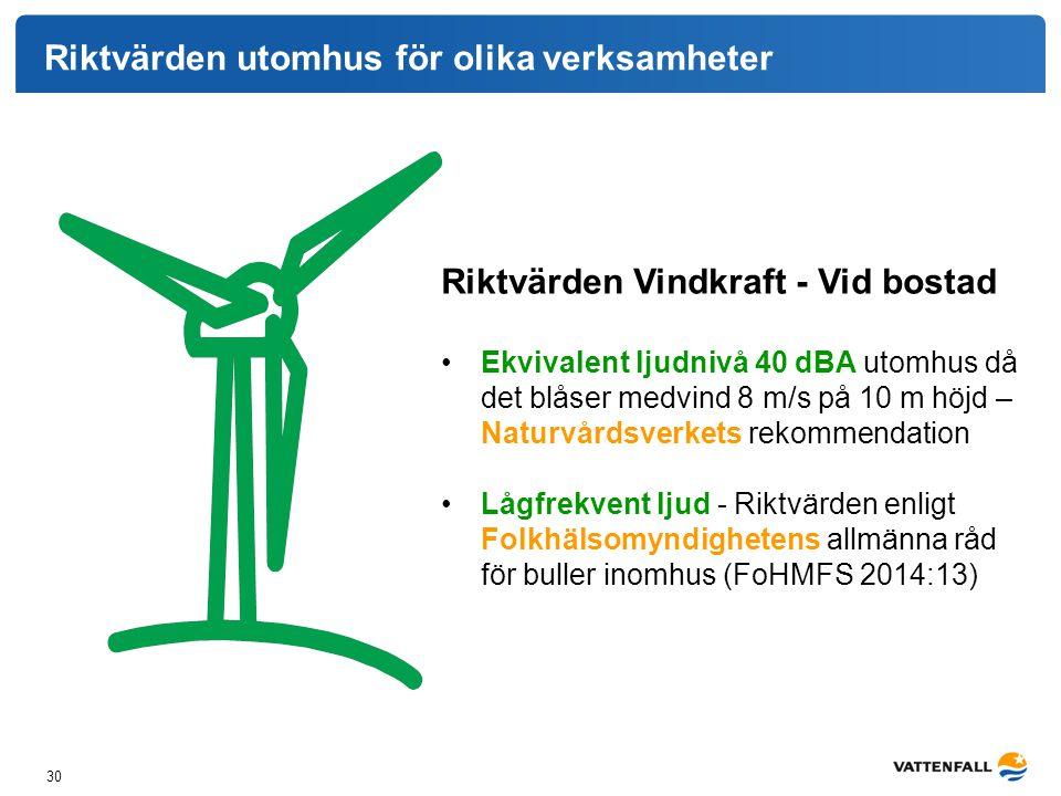 30 Riktvärden utomhus för olika verksamheter Riktvärden Vindkraft - Vid bostad Ekvivalent ljudnivå 40 dBA utomhus då det blåser medvind 8 m/s på 10 m