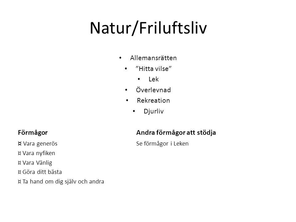 Arbetsinnehåll Ingen inbördes rangordning.