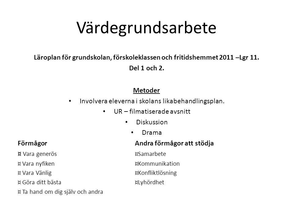 Värdegrundsarbete Läroplan för grundskolan, förskoleklassen och fritidshemmet 2011 –Lgr 11. Del 1 och 2. Metoder Involvera eleverna i skolans likabeha