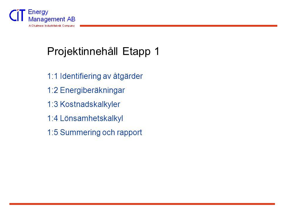 Projektinnehåll Etapp 1 1:1 Identifiering av åtgärder 1:2 Energiberäkningar 1:3 Kostnadskalkyler 1:4 Lönsamhetskalkyl 1:5 Summering och rapport