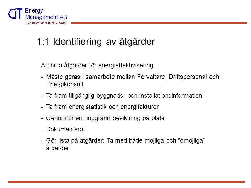 1:1 Identifiering av åtgärder Att hitta åtgärder för energieffektivisering -Måste göras i samarbete mellan Förvaltare, Driftspersonal och Energikonsult.