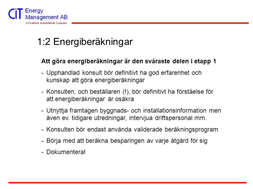 1:2 Energiberäkningar Att göra energiberäkningar är den svåraste delen i etapp 1 -Upphandlad konsult bör definitivt ha god erfarenhet och kunskap att göra energiberäkningar -Konsulten, och beställaren (!), bör definitivt ha förståelse för att energiberäkningar är osäkra -Utnyttja framtagen byggnads- och installationsinformation men även ev.