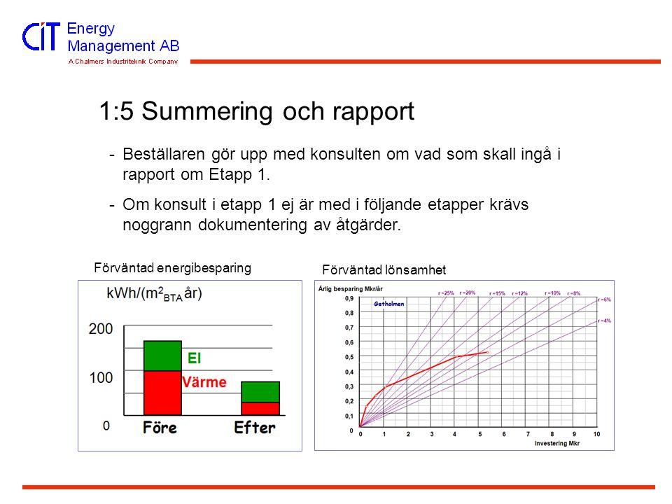 1:5 Summering och rapport -Beställaren gör upp med konsulten om vad som skall ingå i rapport om Etapp 1.
