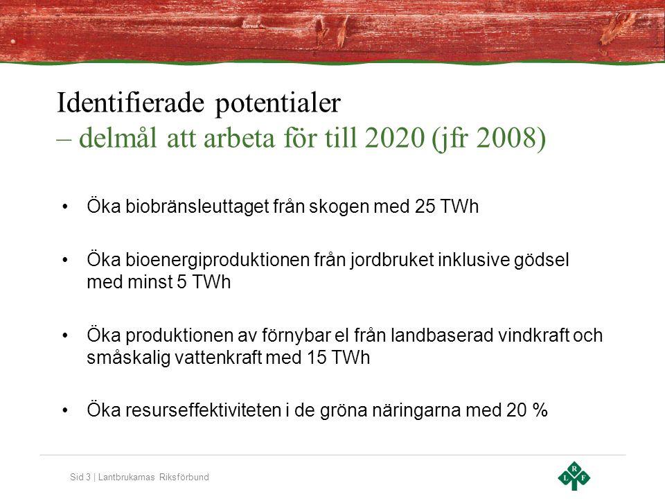 Sid 3 | Lantbrukarnas Riksförbund Identifierade potentialer – delmål att arbeta för till 2020 (jfr 2008) Öka biobränsleuttaget från skogen med 25 TWh Öka bioenergiproduktionen från jordbruket inklusive gödsel med minst 5 TWh Öka produktionen av förnybar el från landbaserad vindkraft och småskalig vattenkraft med 15 TWh Öka resurseffektiviteten i de gröna näringarna med 20 %