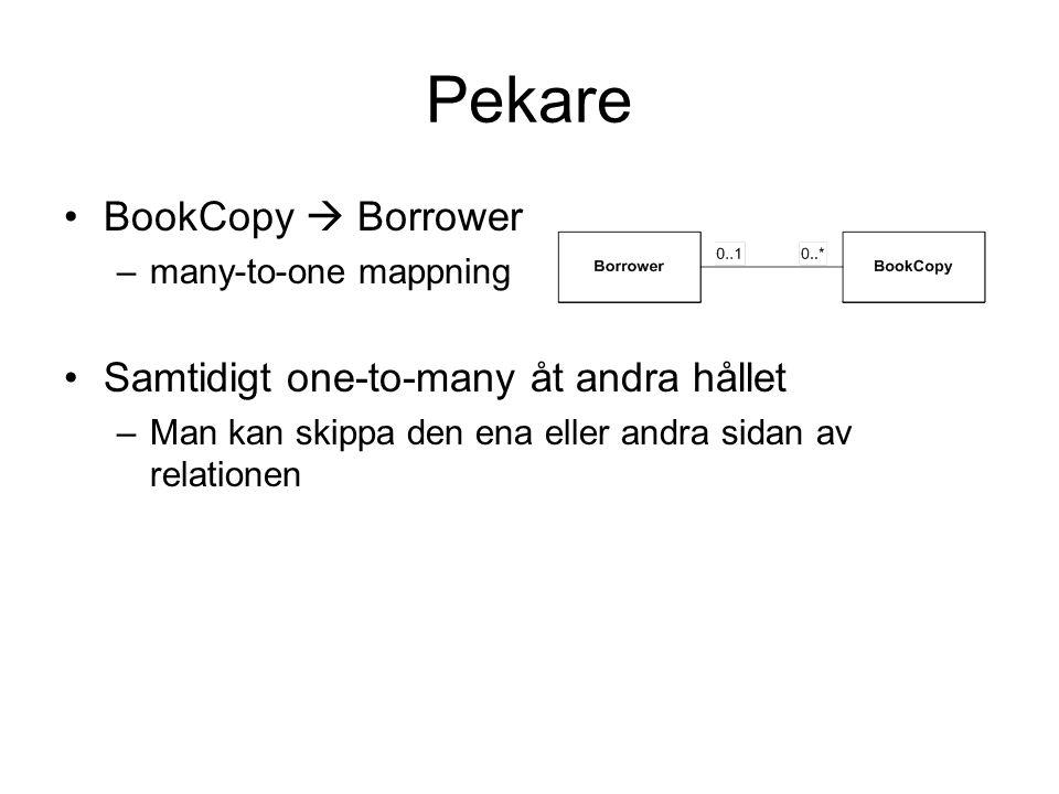 Pekare BookCopy  Borrower –many-to-one mappning Samtidigt one-to-many åt andra hållet –Man kan skippa den ena eller andra sidan av relationen
