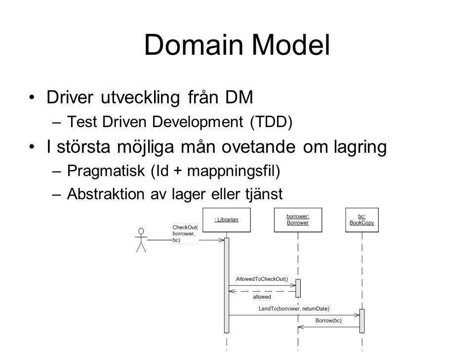 Domain Model Driver utveckling från DM –Test Driven Development (TDD) I största möjliga mån ovetande om lagring –Pragmatisk (Id + mappningsfil) –Abstraktion av lager eller tjänst