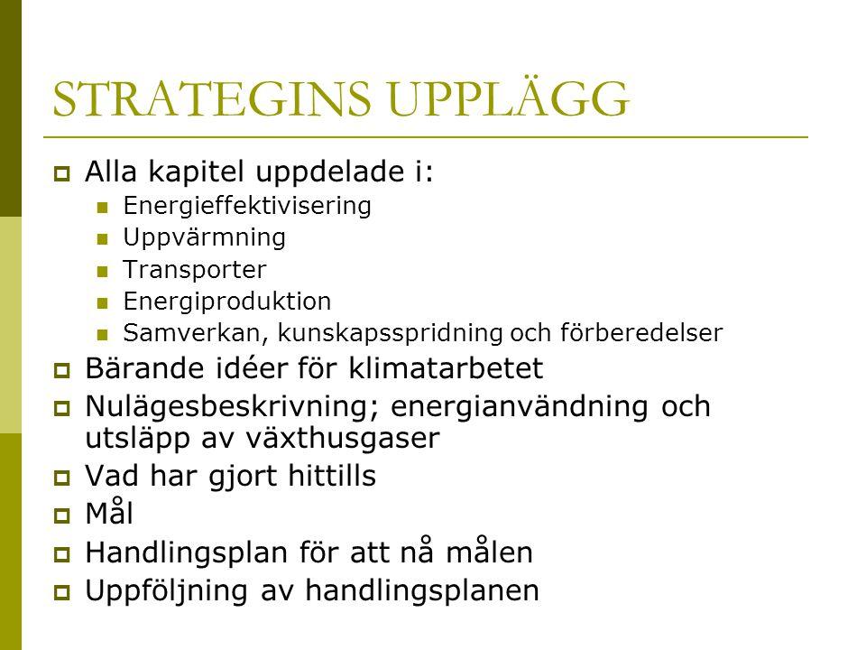 STRATEGINS UPPLÄGG  Alla kapitel uppdelade i: Energieffektivisering Uppvärmning Transporter Energiproduktion Samverkan, kunskapsspridning och förberedelser  Bärande idéer för klimatarbetet  Nulägesbeskrivning; energianvändning och utsläpp av växthusgaser  Vad har gjort hittills  Mål  Handlingsplan för att nå målen  Uppföljning av handlingsplanen