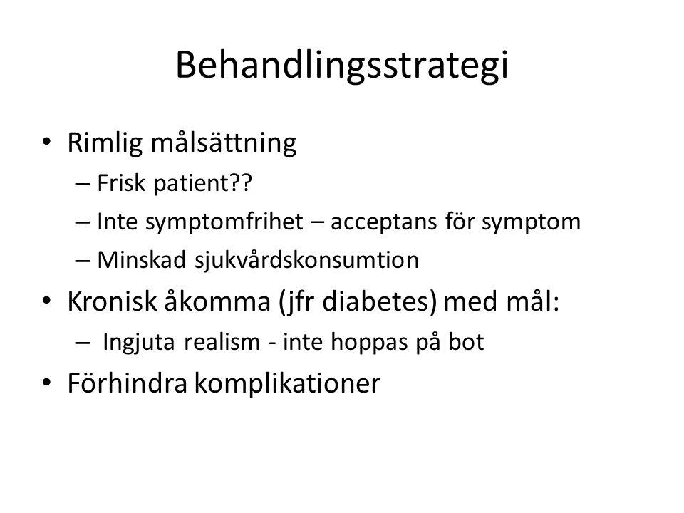 Behandlingsstrategi Rimlig målsättning – Frisk patient?.