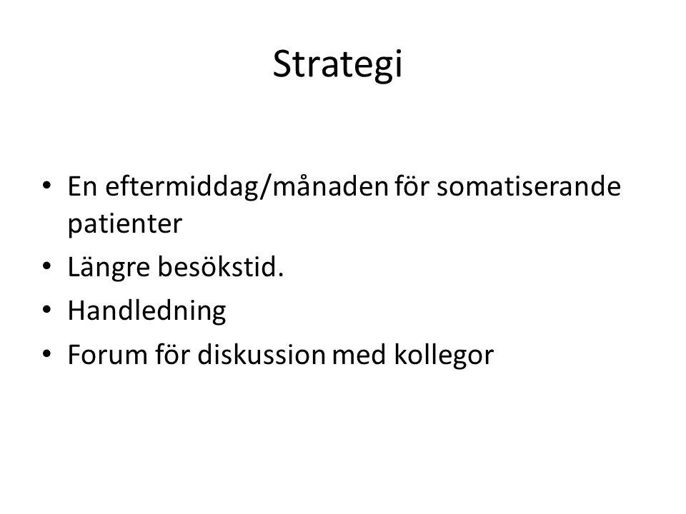 Strategi En eftermiddag/månaden för somatiserande patienter Längre besökstid.