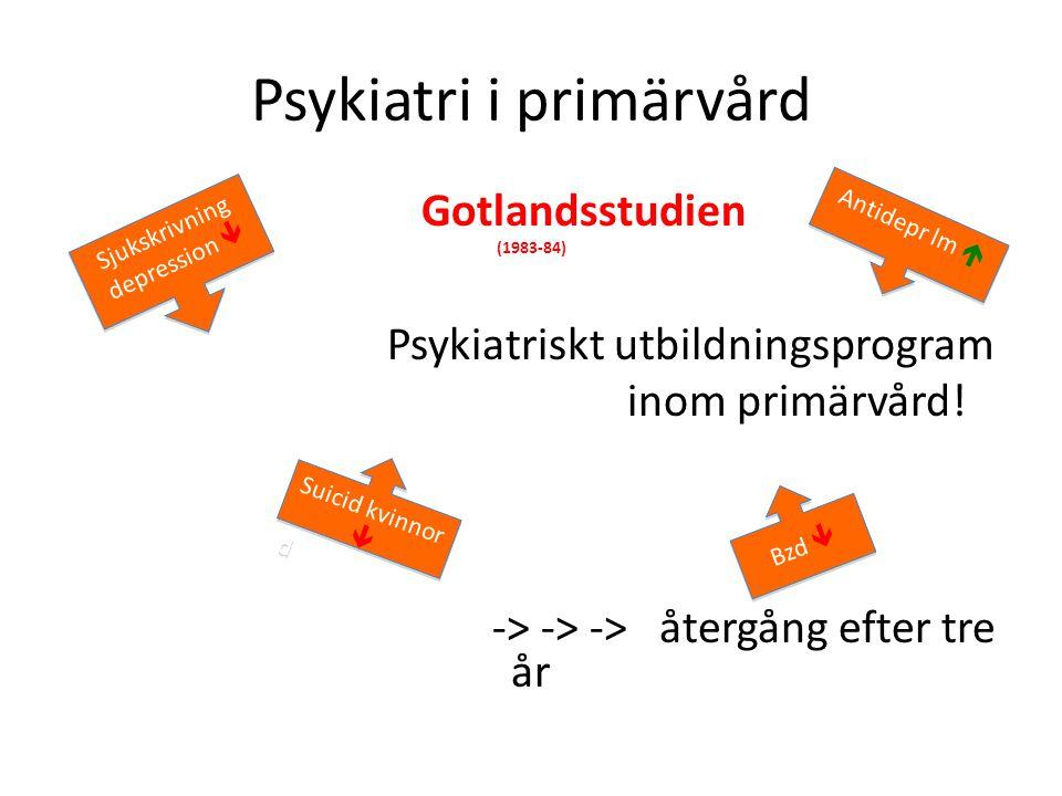Psykiatri i primärvård Gotlandsstudien (1983-84) Psykiatriskt utbildningsprogram inom primärvård.