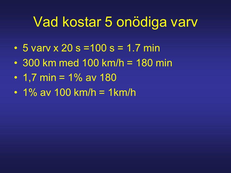 Vad kostar 5 onödiga varv 5 varv x 20 s =100 s = 1.7 min 300 km med 100 km/h = 180 min 1,7 min = 1% av 180 1% av 100 km/h = 1km/h