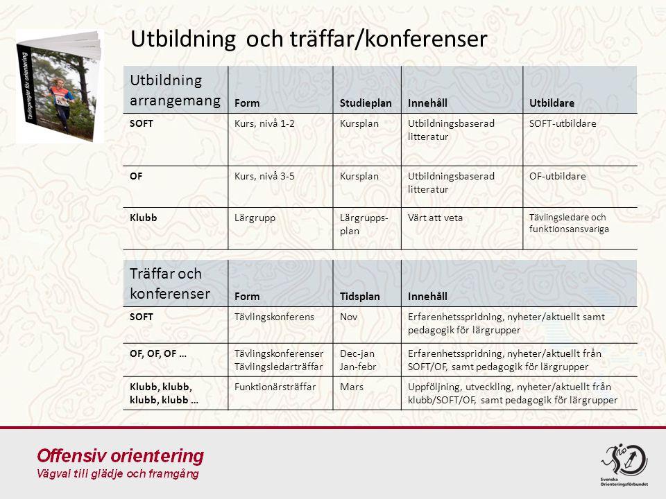 Förenklade anvisningar (förslag) Svensk orienterings nya regelverk har nu tillämpats i två år.